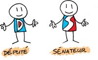 Députés et sénateurs